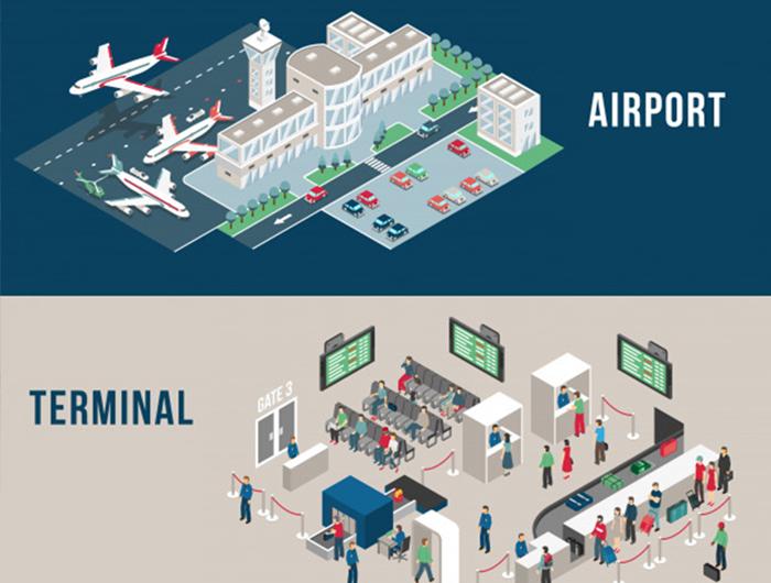 خرائط المطار